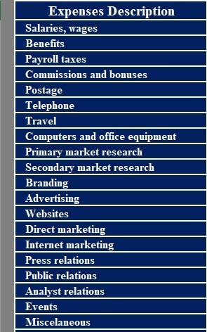 Download Marketing Budget Excel Template Exceldatapro