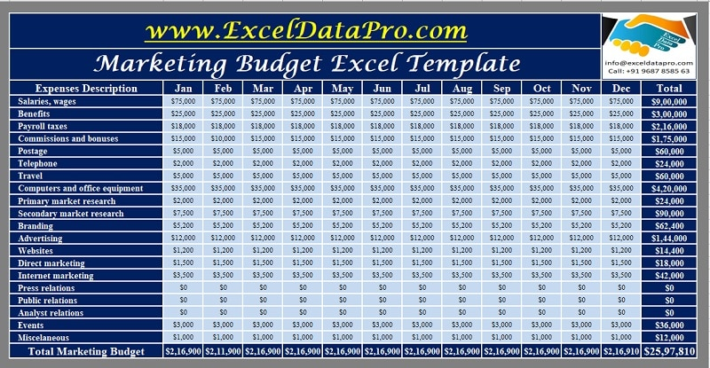 download marketing budget excel template