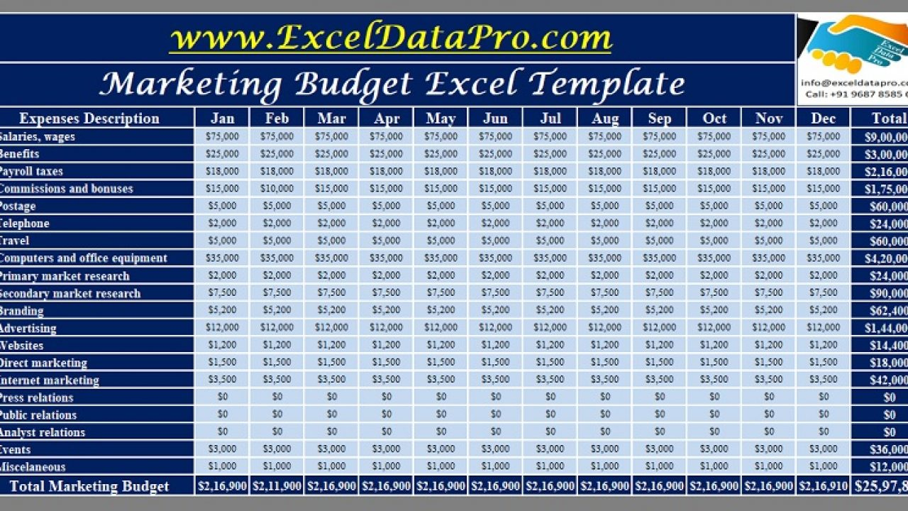 Budget Excel Template Download from exceldatapro.com