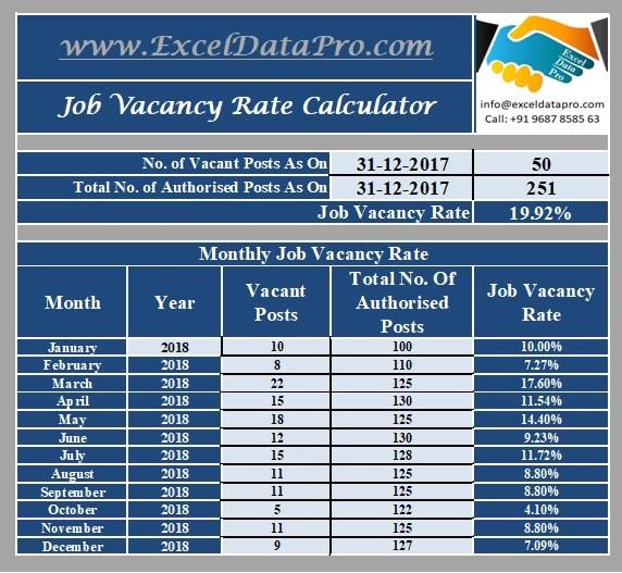 Job Vacancy Rate Calculator