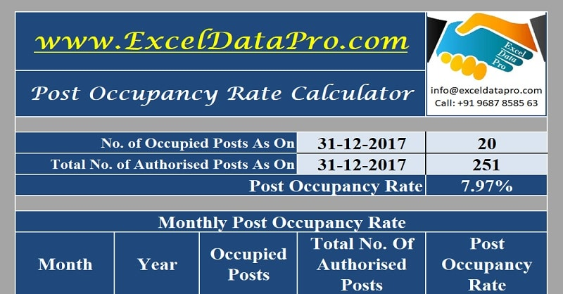 Download Post Occupancy Rate Calculator Excel Template