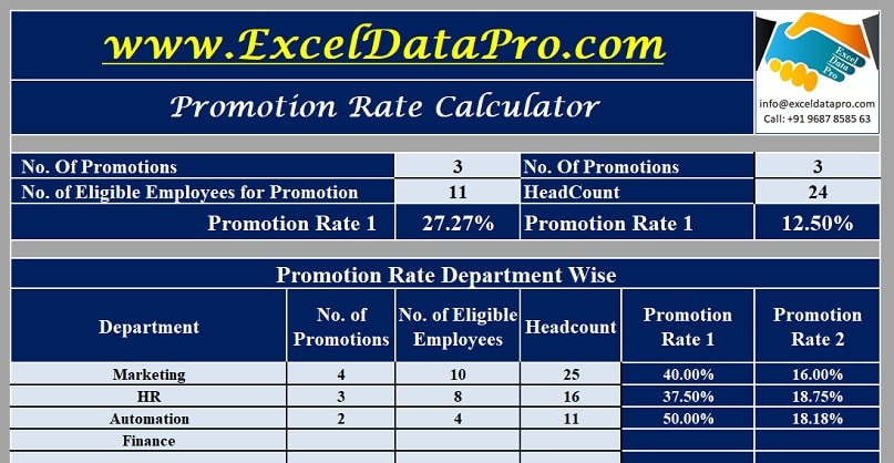 Download Promotion Rate Calculator Excel Template - ExcelDataPro