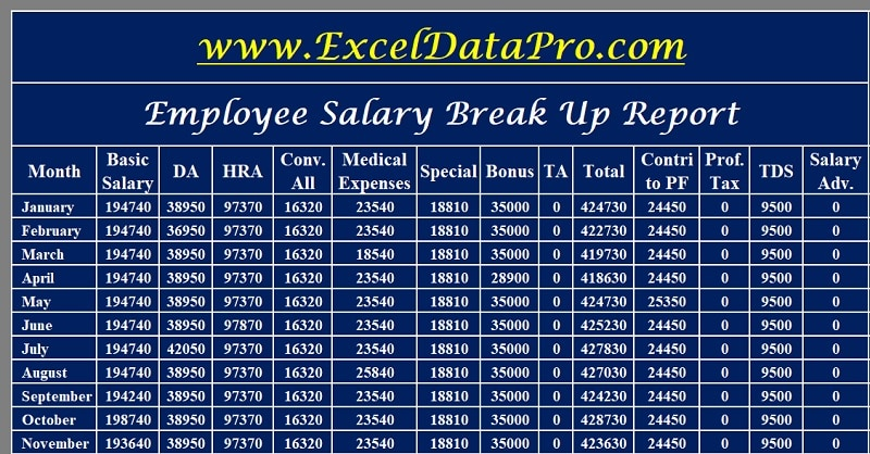salary sheet format in excel file free download indian