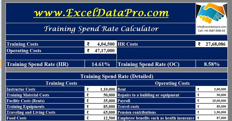 Download Training Spend Rate Calculator Excel Template - ExcelDataPro