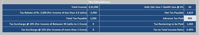 Income Tax Calculator FY 2018-19