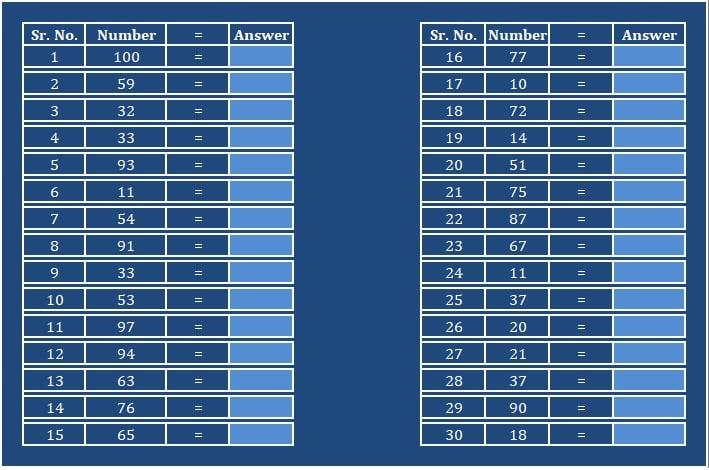 2 Digit Square Test Sheet