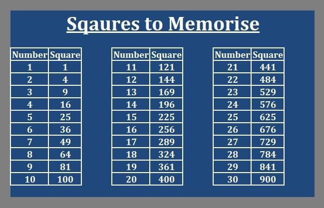 Squares 1-30