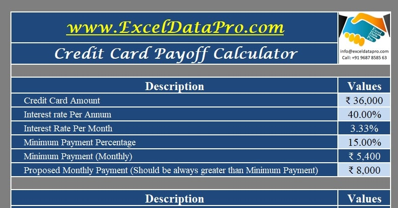 Download Credit Card Payoff Calculator Excel Template