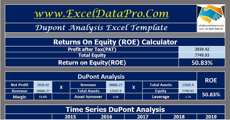 Download ROE Calculator With DuPont Analysis Excel Template