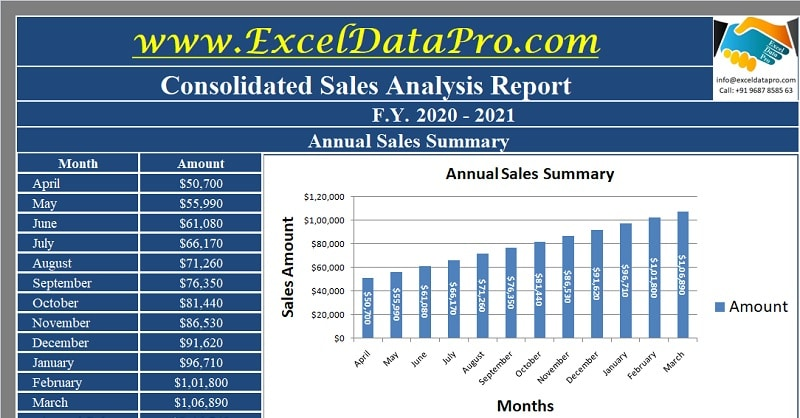 Download Consolidated Annual Sales Report Excel Template Exceldatapro