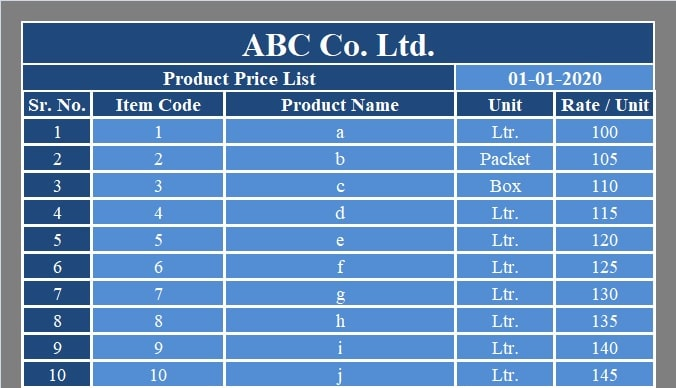 Download Daily Sales Report Excel Template Exceldatapro