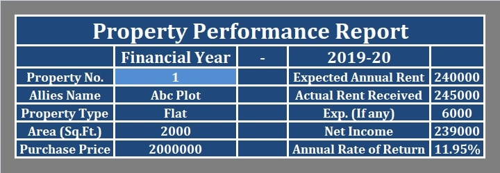 Rental Property Management Excel Template