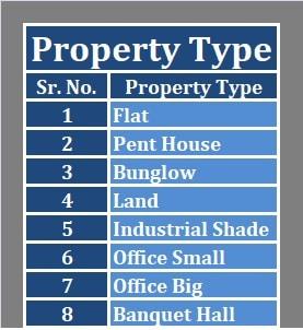 Property Type