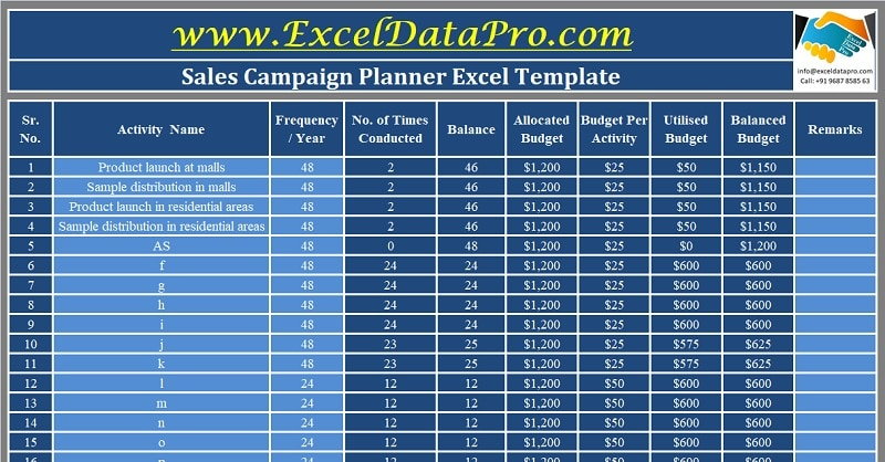 Download Sales Campaign Planner Excel Template