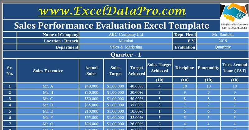 Download Sales Performance Evaluation Excel Template