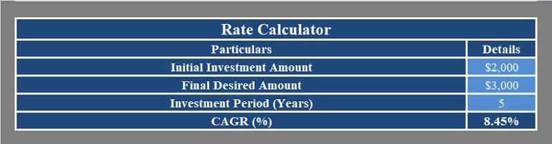 CAGR Calculator