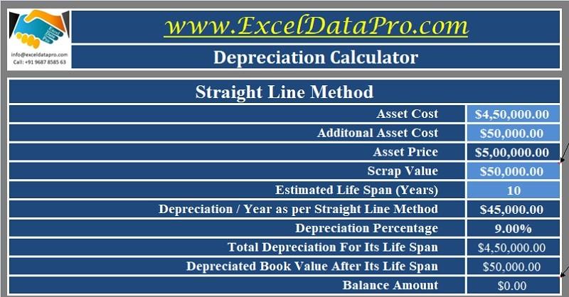 download depreciation calculator excel template