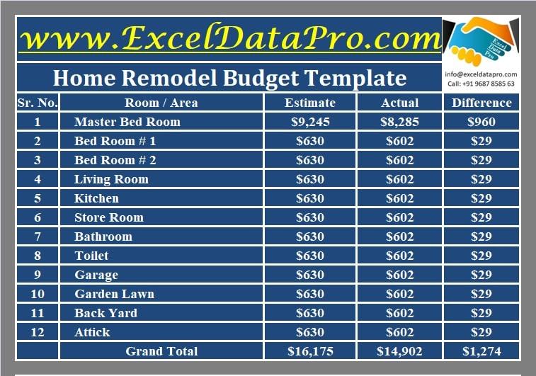 Download Home Remodel Budget Excel Template Exceldatapro