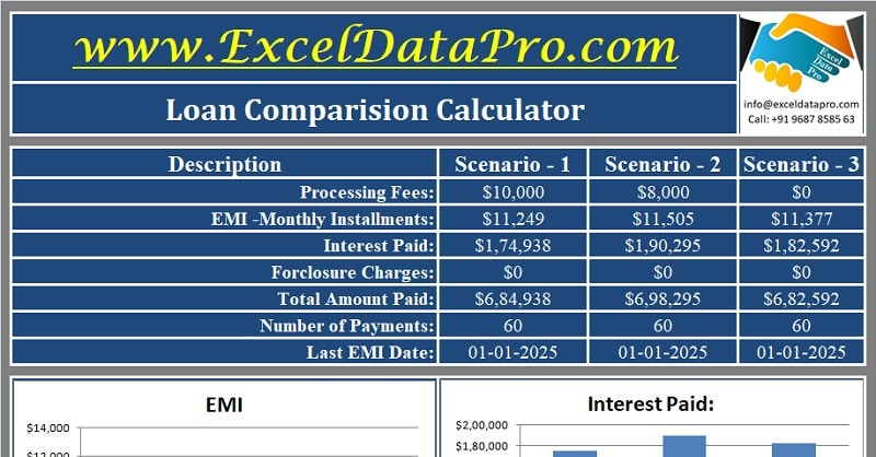 Download Loan Comparison Calculator Excel Template Exceldatapro