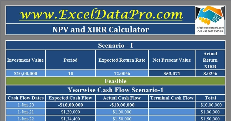 Download NPV and XIRR Calculator Excel Template