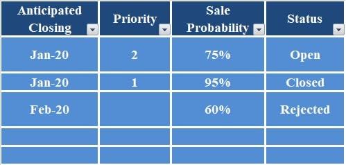 Sales Pipeline Tracker